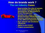 how do brands work the car industry cases