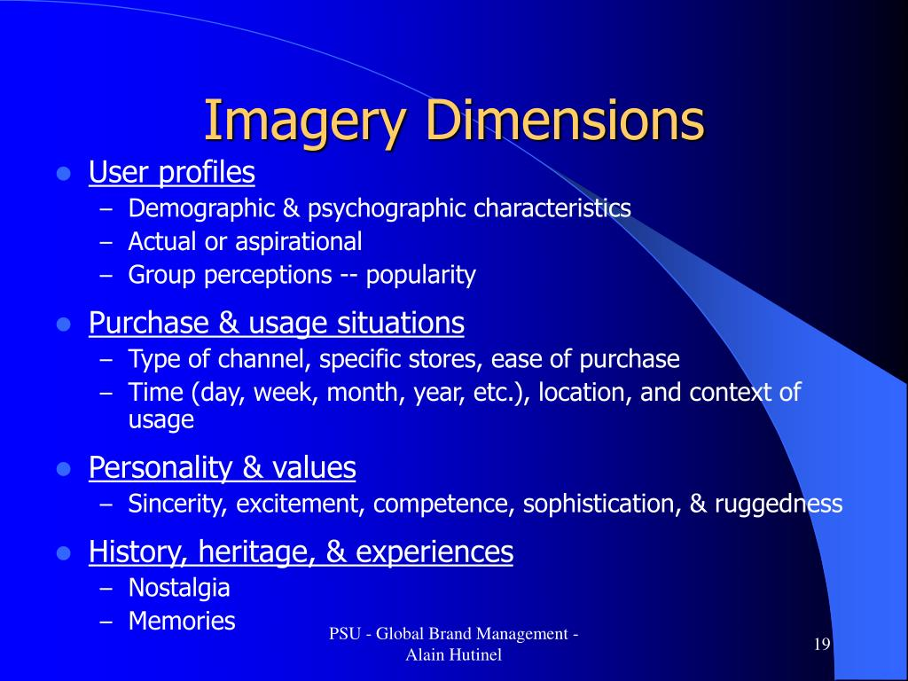 Imagery Dimensions
