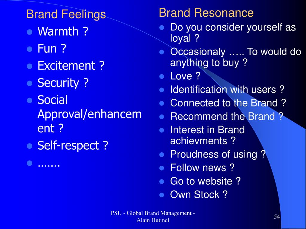 Brand Feelings