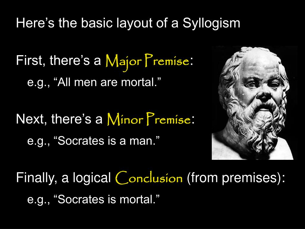 Here's the basic layout of a Syllogism