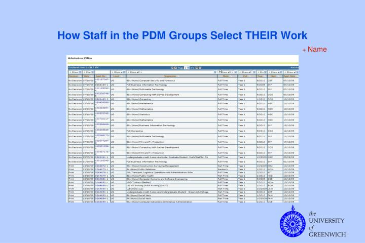How Staff in the PDM Groups Select THEIR Work