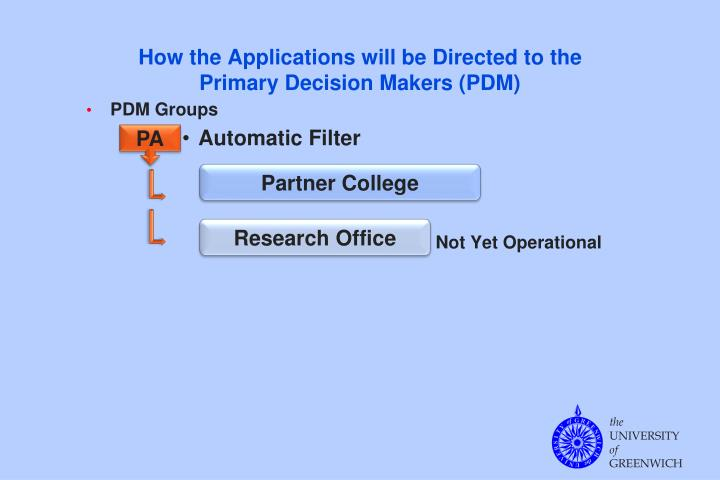 How the Applications will be Directed to the
