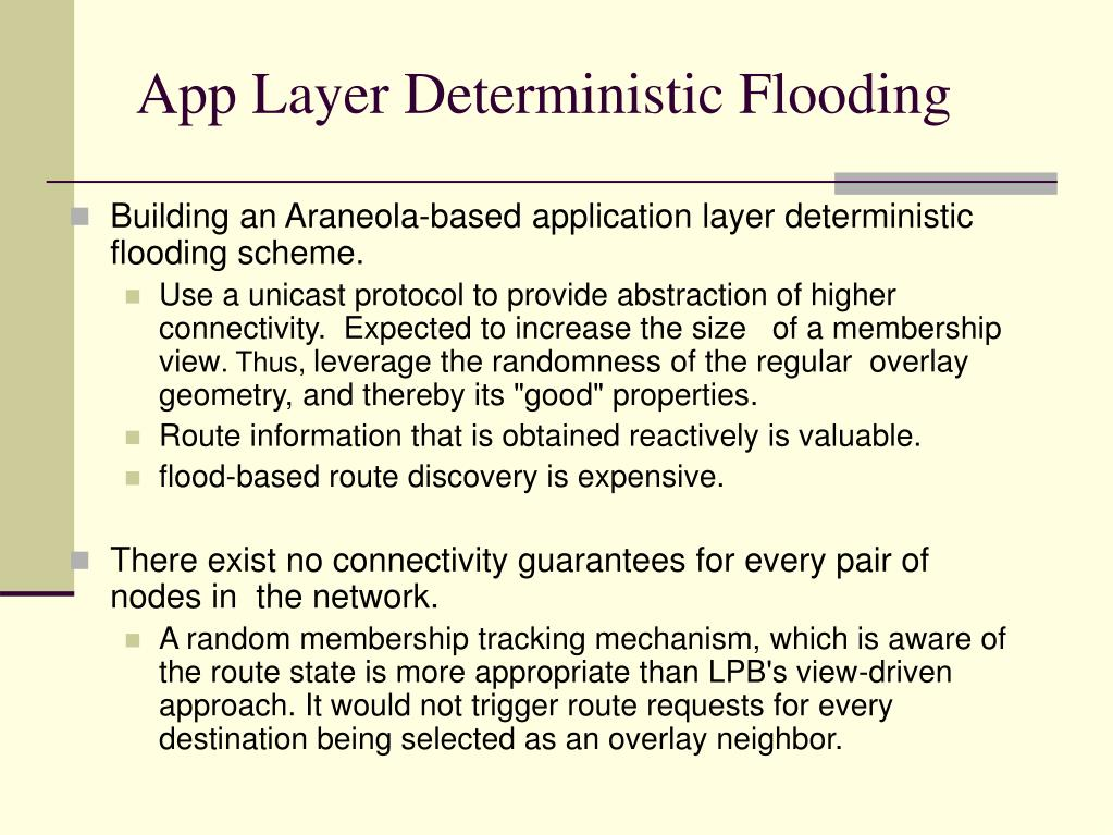 App Layer Deterministic Flooding