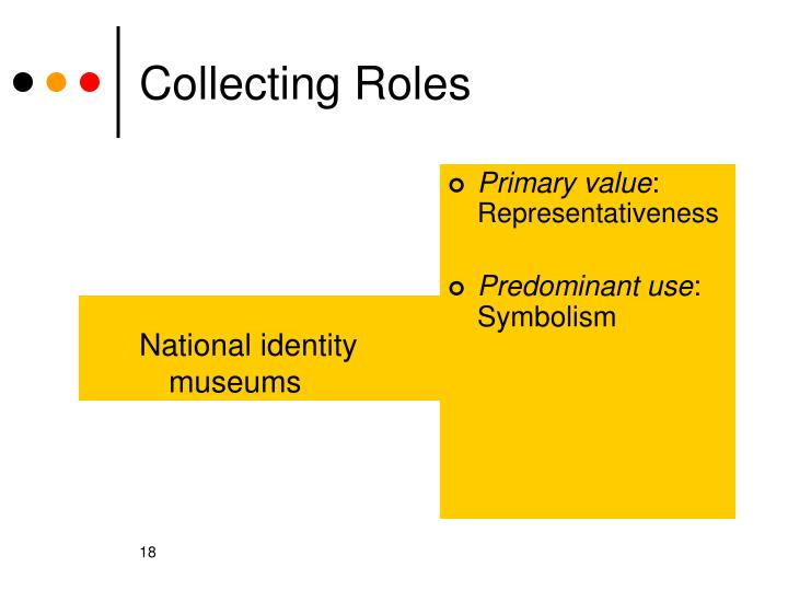 National identity museums