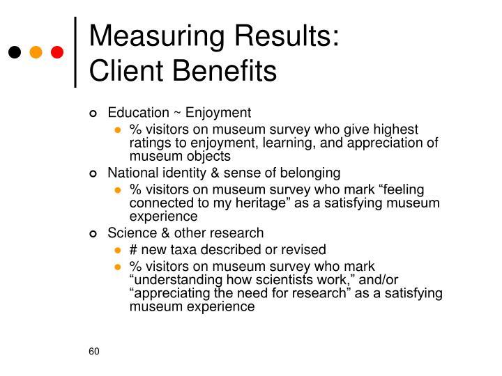 Measuring Results: