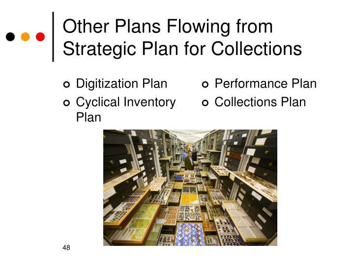 Digitization Plan
