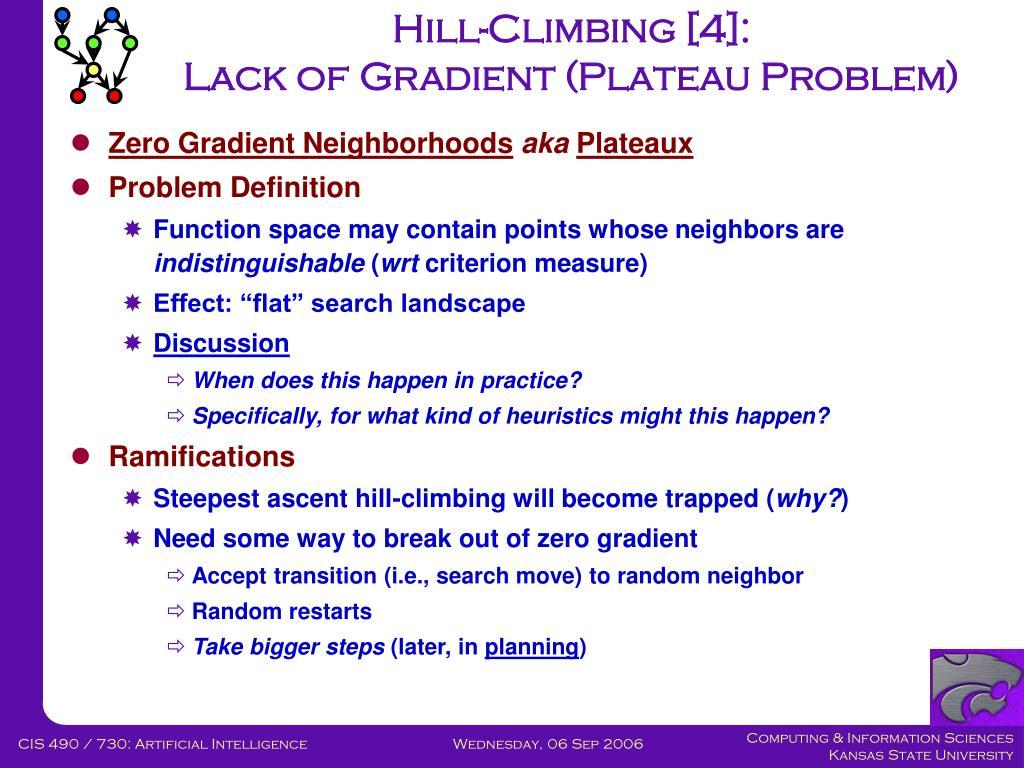 Hill-Climbing [4]: