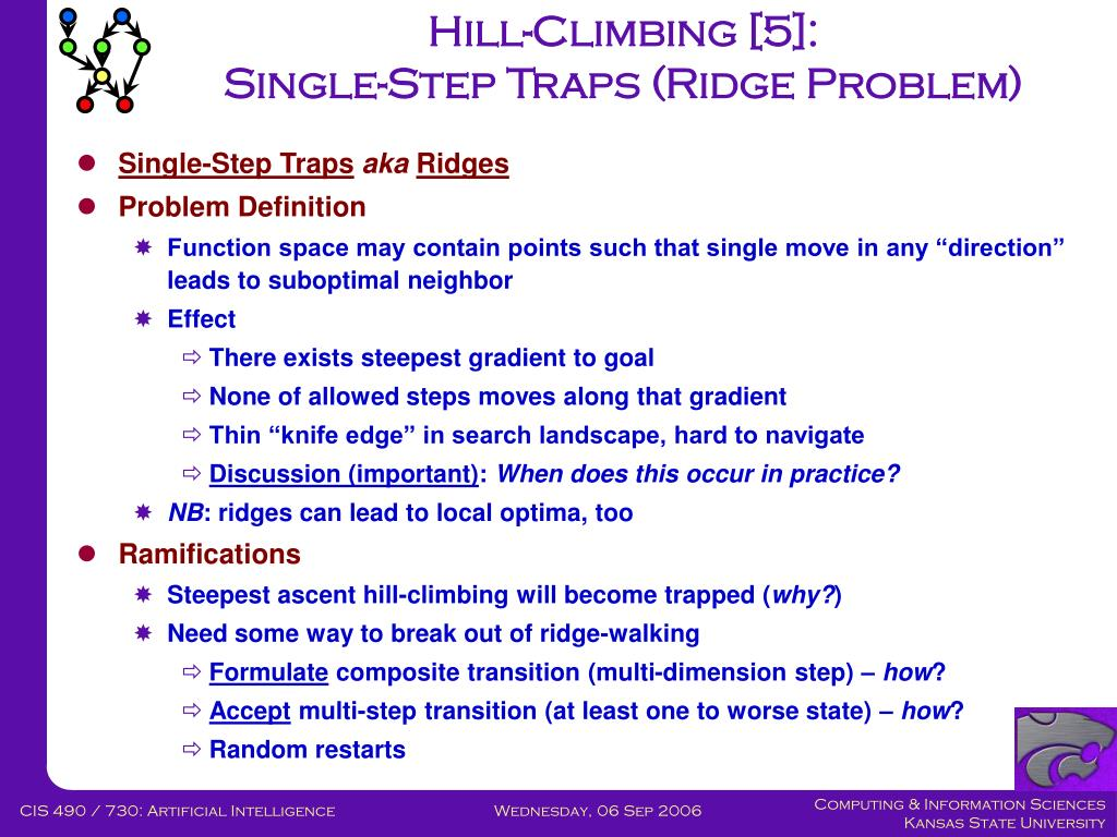 Hill-Climbing [5]: