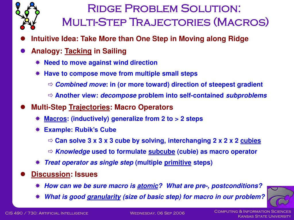 Ridge Problem Solution: