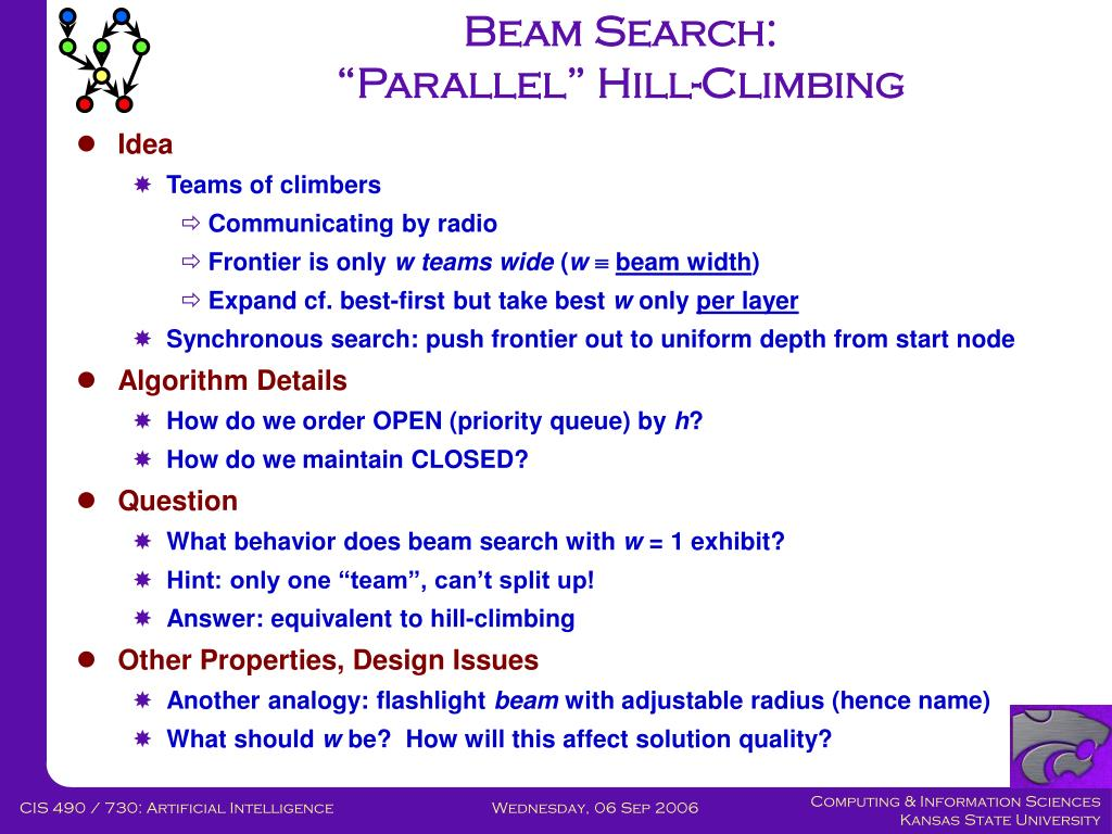 Beam Search: