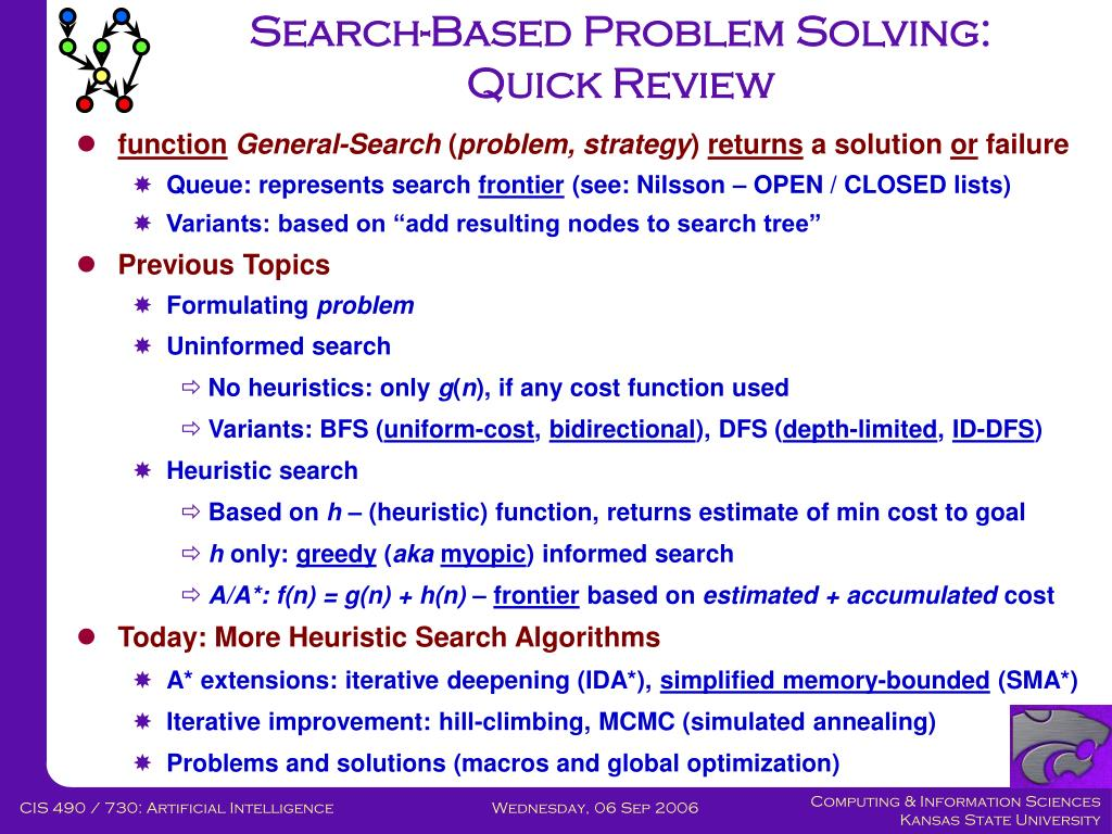 Search-Based Problem Solving:
