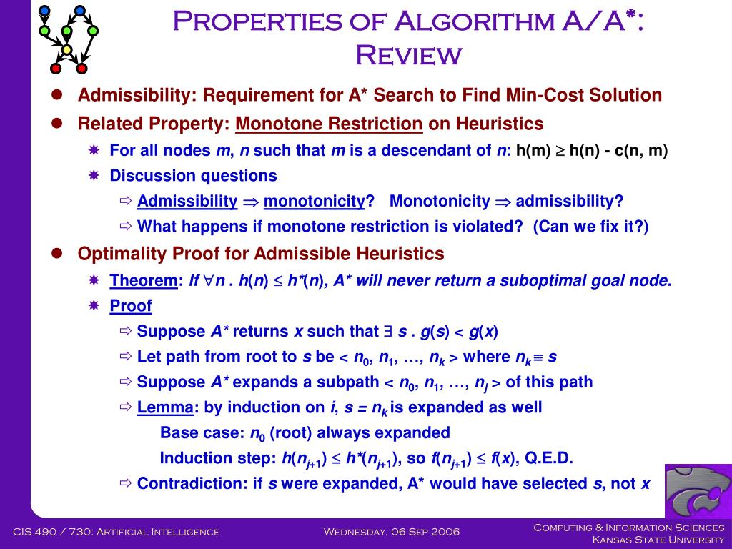 Properties of Algorithm A/A*: