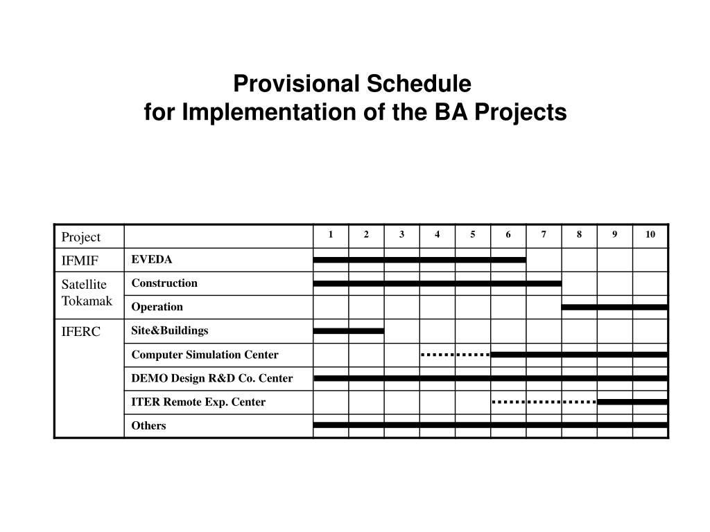 Provisional Schedule