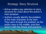 strategy story structure
