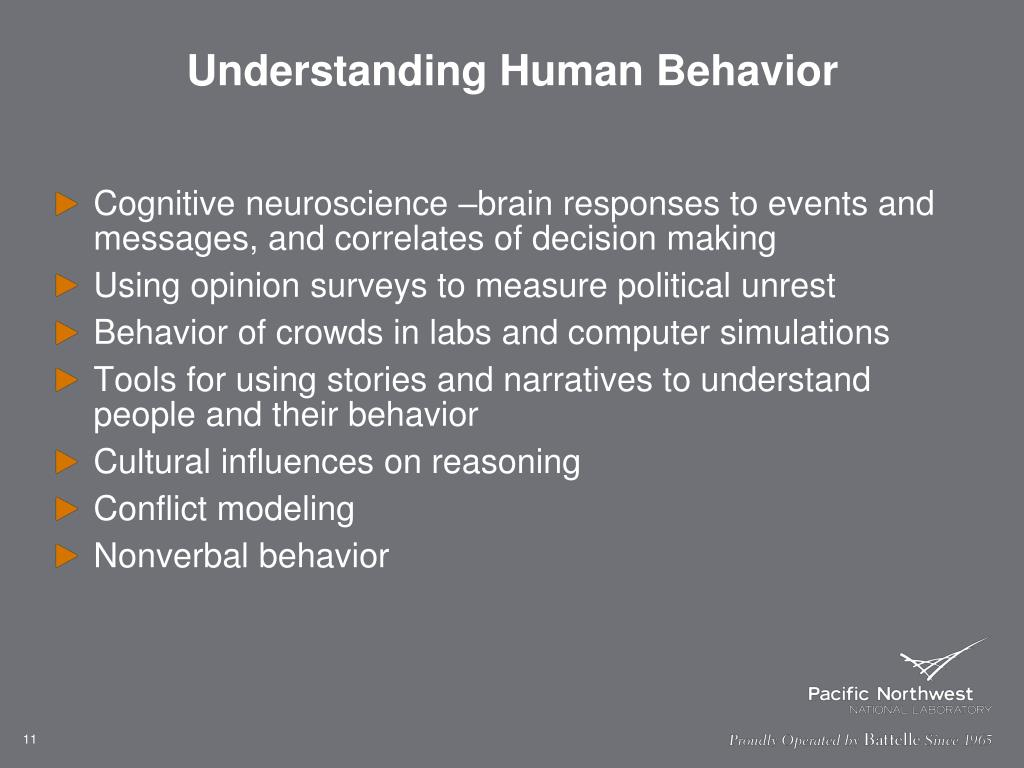 Understanding Human Behavior