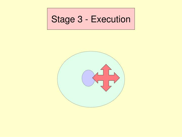 Stage 3 - Execution