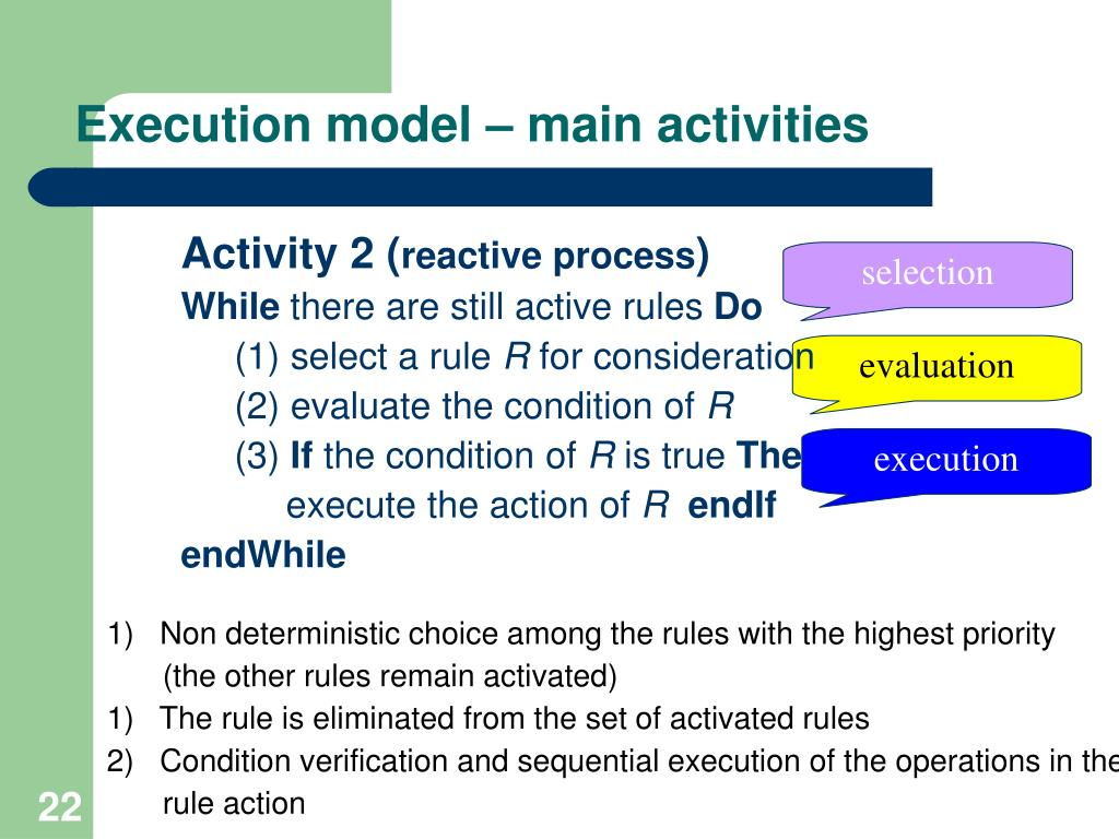 Execution model – main activities