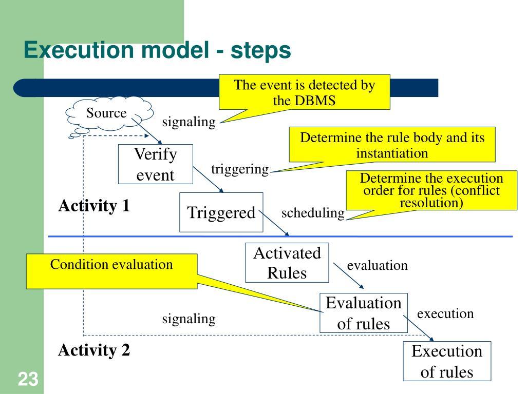 Execution model - steps