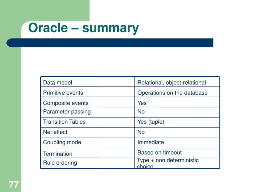 Oracle – summary