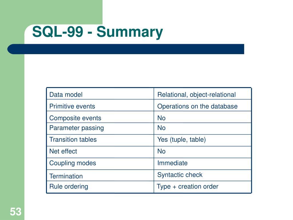 SQL-99 - Summary