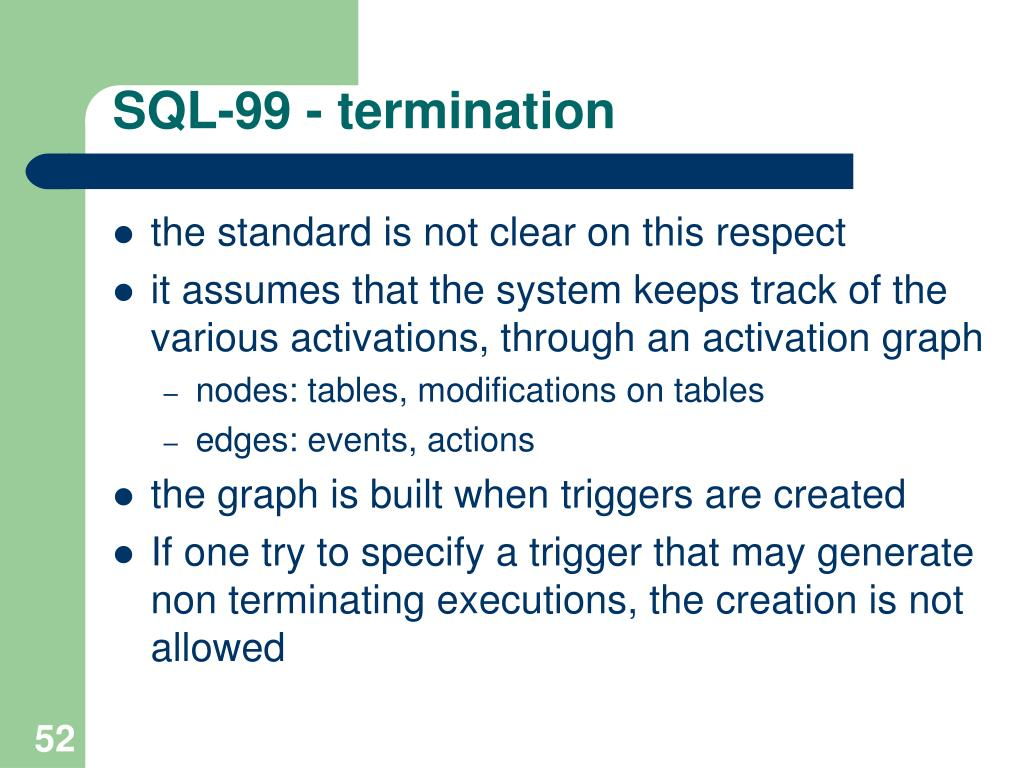SQL-99 - termination