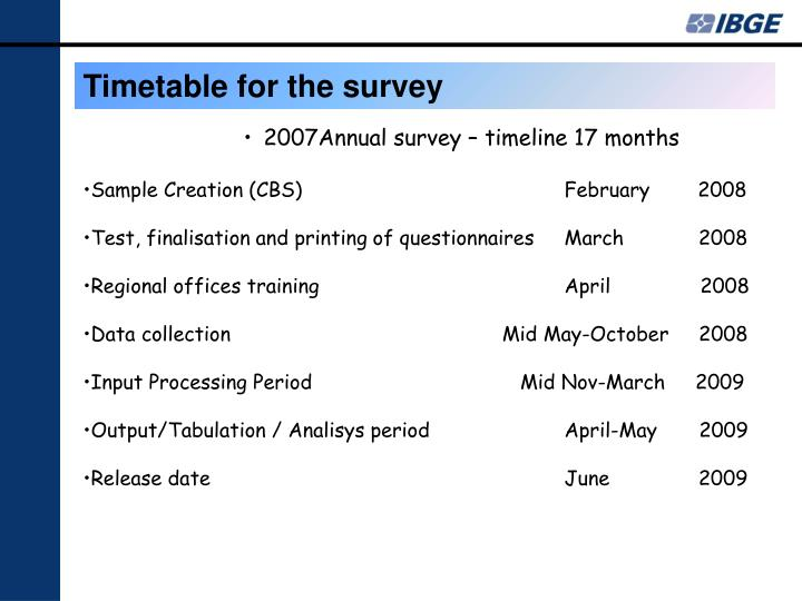 Timetable for the survey