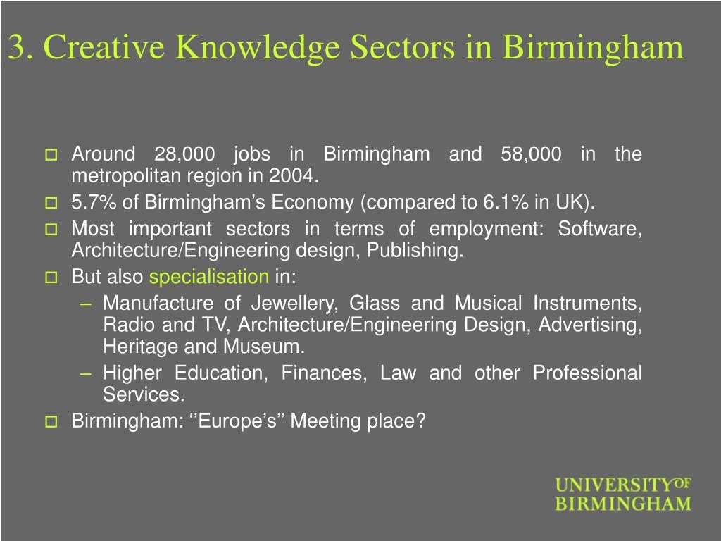 3. Creative Knowledge Sectors in Birmingham