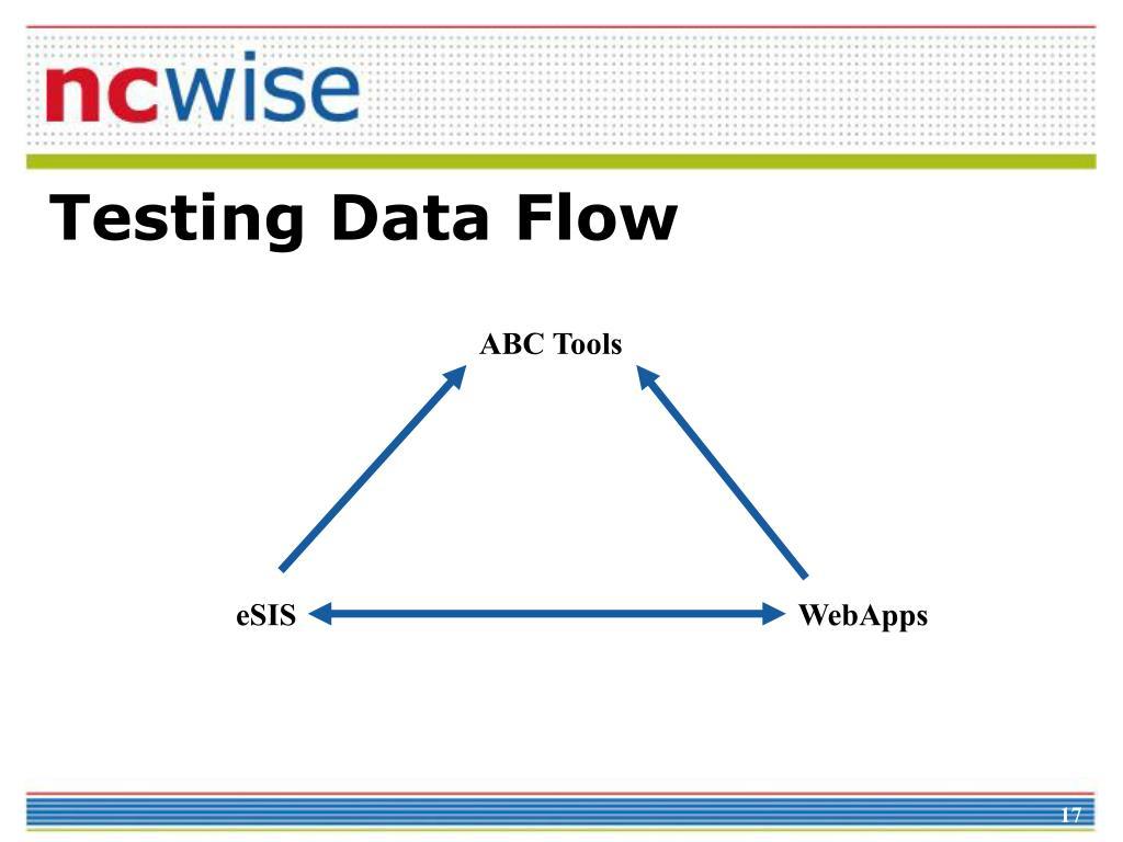 Testing Data Flow