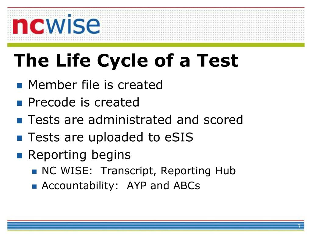 The Life Cycle of a Test