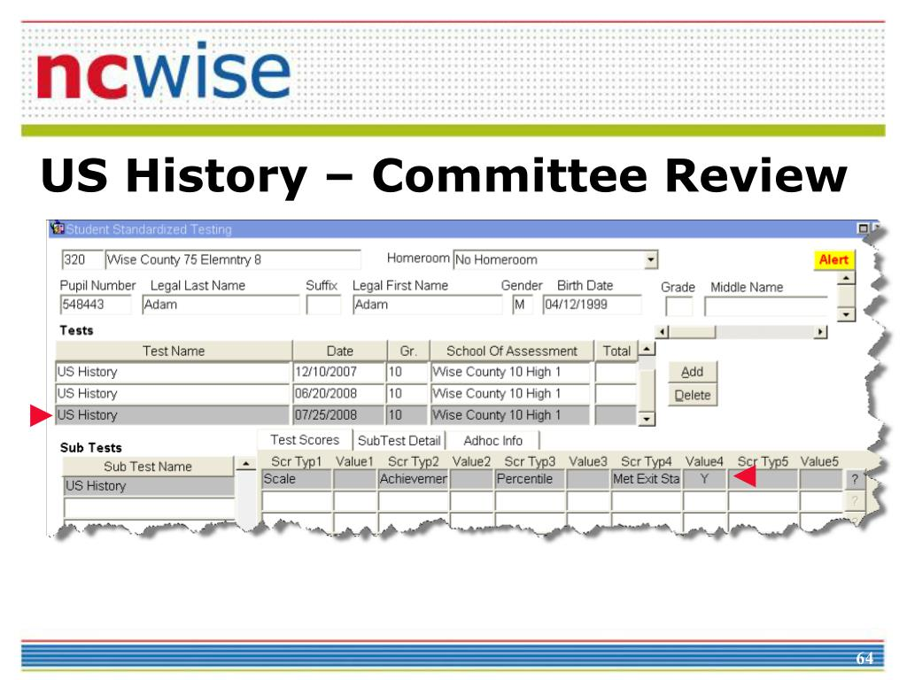 US History – Committee Review