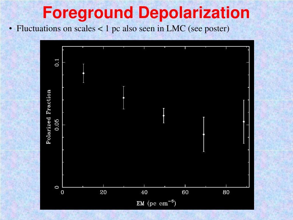 Foreground Depolarization