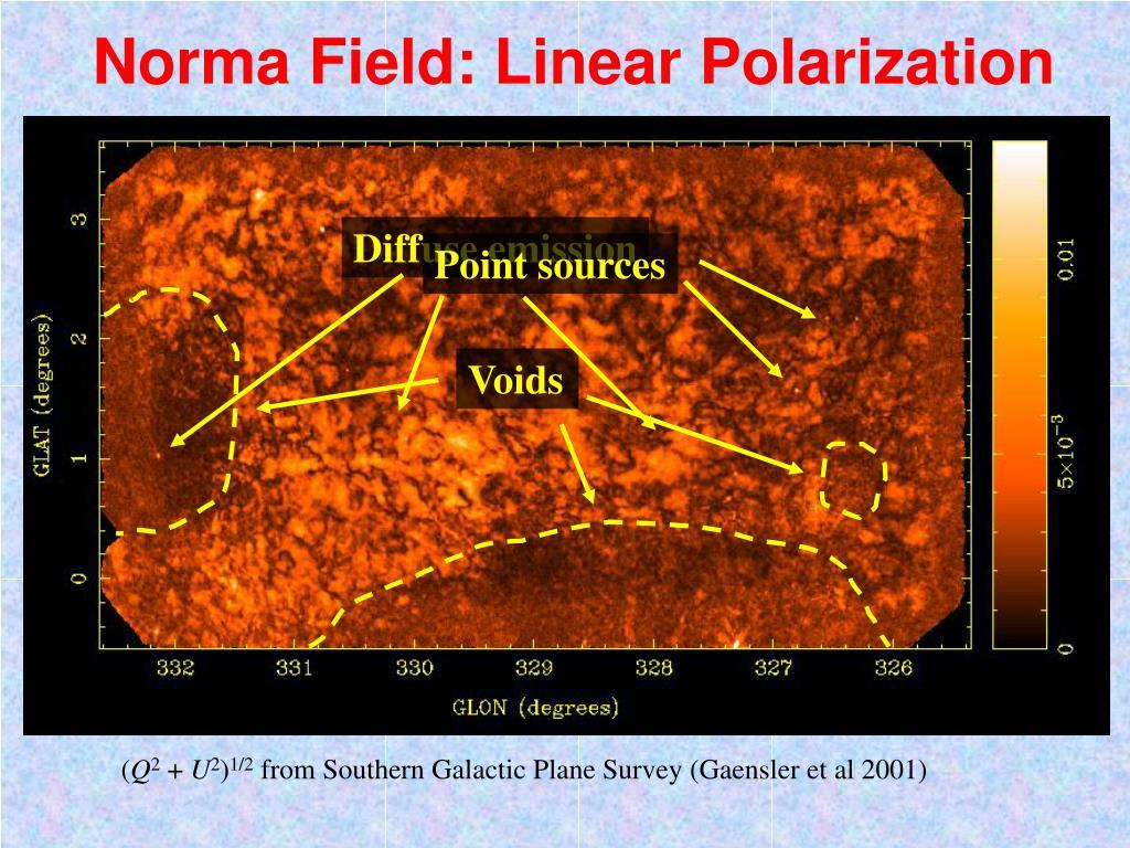 Norma Field: Linear Polarization