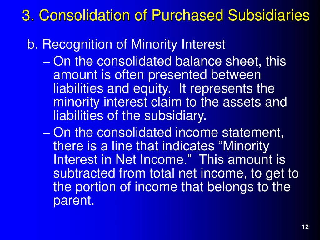 b. Recognition of Minority Interest
