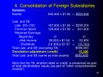 4 consolidation of foreign subsidiaries21