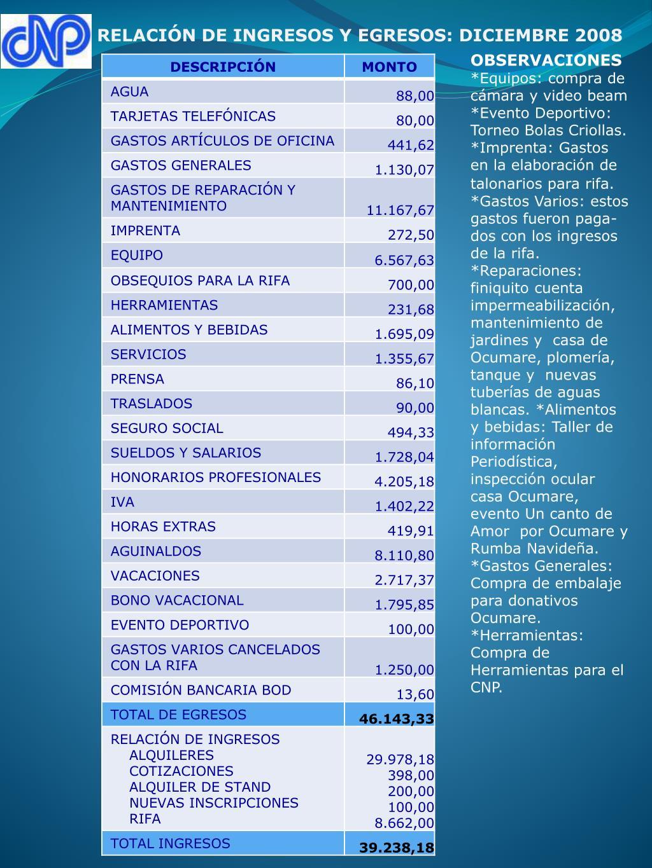 RELACIÓN DE INGRESOS Y EGRESOS: DICIEMBRE 2008
