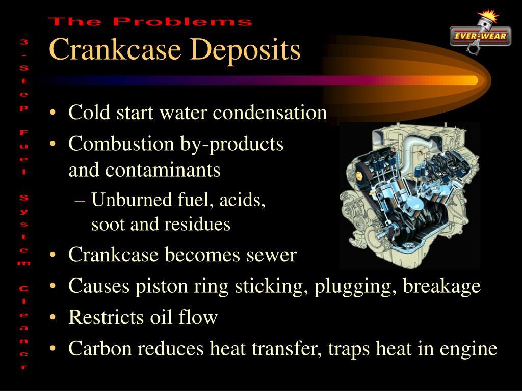 Crankcase Deposits