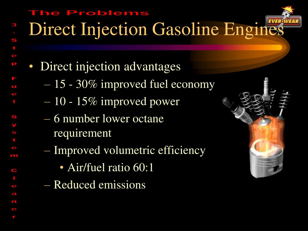 Direct Injection Gasoline Engines