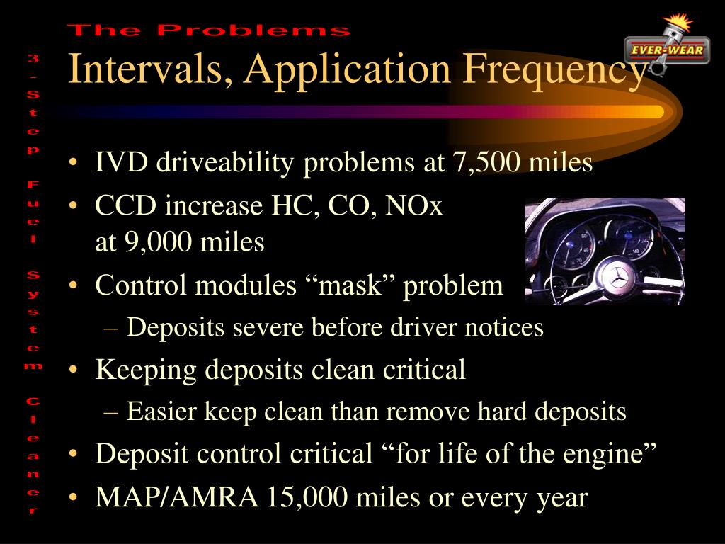 Intervals, Application Frequency