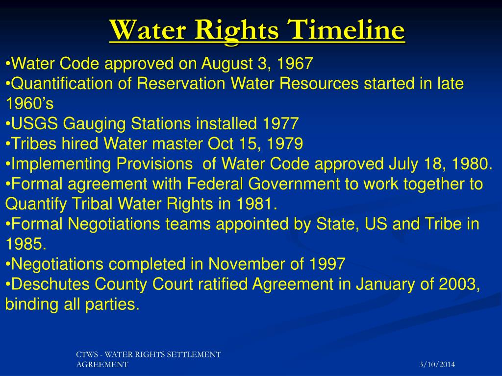 Water Rights Timeline