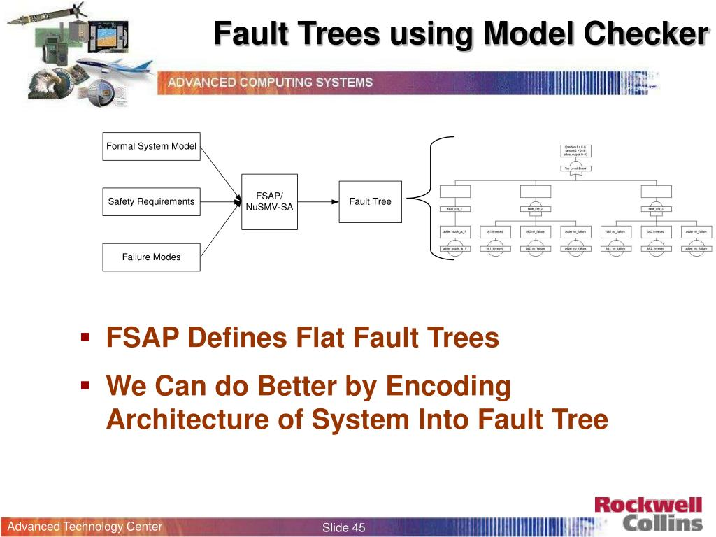 Fault Trees using Model Checker
