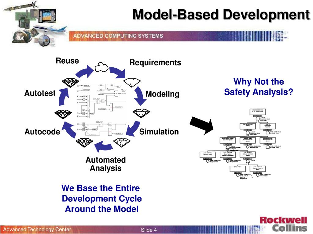 Model-Based Development