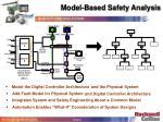 model based safety analysis