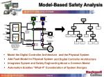 model based safety analysis20