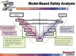 model based safety analysis9