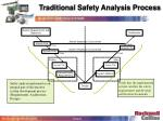 traditional safety analysis process