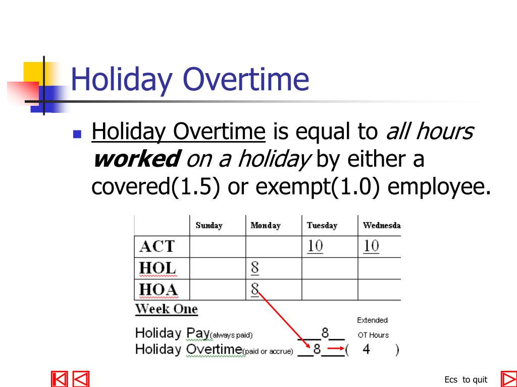 Holiday Overtime