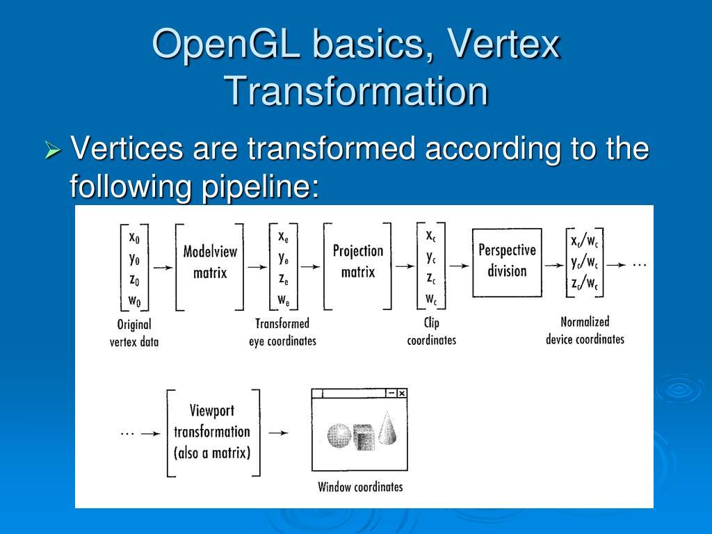 OpenGL basics, Vertex Transformation