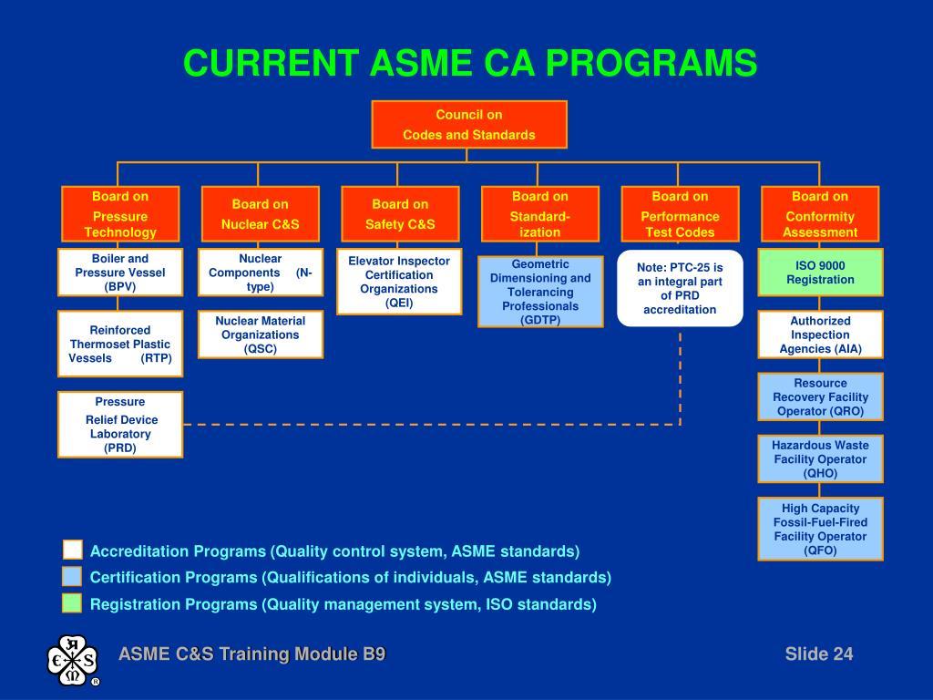 Accreditation Programs (Quality control system, ASME standards)