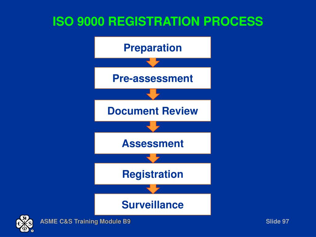 ISO 9000 REGISTRATION PROCESS