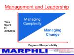 management and leadership4